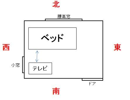 寝室用のテレビの配置の参考のレイアウトの画像